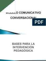 1. Modelo ComunicativoConversacional