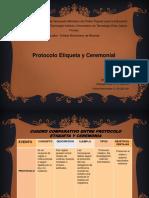Cuadro Comparativo Unidad 1 (Protocolo Institucional).