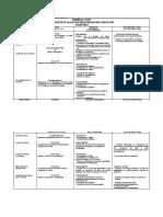 Matriz de Evaluación Preliminar (RIESGO)