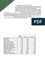 grupo-1-caso_analisis_razones_financieras