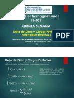 QUINTA SEMANA_DELTA DE DIRAC y POTENCIALES ELECTRICOS