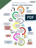 Brochure Emprendimiento y Empleabilidad