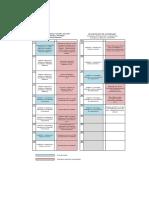 PlandeActividades(gio ucla.pdf