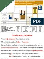 1a Conductores Electricos