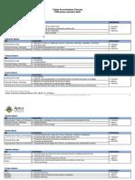 Contenidos-PDN1-2020-Ciencias-Cpriorizado.pdf