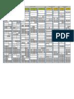 ANUL IV 2019 -2020 SEM II, modificat, doar stagii, fara cursuri