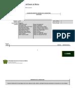 Mapa conceptual con estructura organizaciónal
