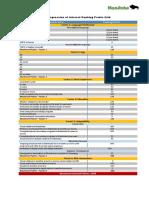 MPNP-Expression-of-Interest-Ranking-Points-Grid.pdf