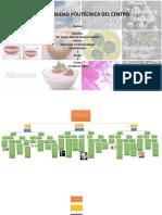 biotecnologia productos