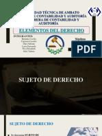 1.- ELEMENTOS DEL DERECHO