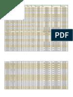 Detalle mov.material -Consumo Petroleo- Horometros_01-03-19