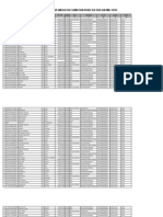 DATA PENDUDUK DMI (1).xls