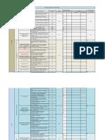 Evaluación estándares mínimos IVAN MALDONADO