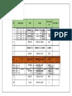 Práctica 5 cálculos tabulacion de lab de física 3