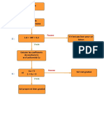 Organigramme Analyse Granulometrique.docx