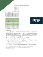 solucion puntos 9 al 18 taller estadistica