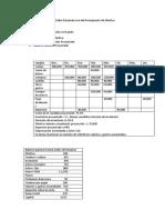 Estado Financieros Proyectados haciendo uso del Presupuesto de Efectivo.docx