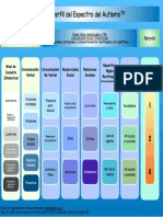 Matriz TEA Dra. Rice.pdf