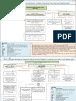PN 1_2020 App II