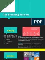 proceso de Naming y Branding