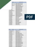 OTs 1211Avisos  Técnicos Inspección- Revisión Nivel 42