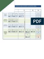 Plan de Estudios DL.pdf