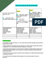 GEN.COMP.RENAC. Diseño de asignaciones por grupos.docx