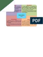 Relato procesos de evaluación.docx