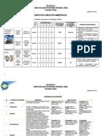 TALLER-2-ASPECTOS-E-IMPACTOS-AMBIENTALES