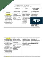 -Actividad 3 -Funcionamiento cognitivo patológico (2)