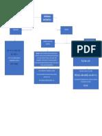 MAPA PROBABILIDAD.pdf