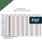 01-Maiores_Economias_do_Mundo.pdf