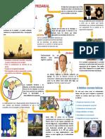 Actividad 2 Infografía.pdf
