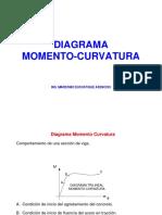 Diagrama Momento-Curvatura.pdf