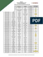 Anexo_II_Excluidos_Provisionales_JAEIntro_2020.pdf_firmado