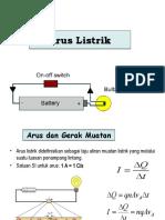 E.listrik magnet arus listrik hkmohm