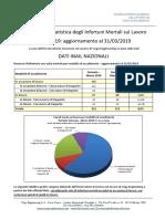 Statistiche-morti-lavoro-Osservatorio-sicurezza-lavoro-Vega-Engineering-31-03-2019.pdf