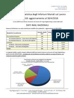 Statistiche-morti-lavoro-Osservatorio-sicurezza-lavoro-Vega-Engineering-30-4-2018.pdf