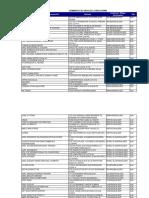 COMMERCE DE GROS DE LA BISCUITERIE Alger Morale.pdf