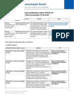 Portarias-publicadas-sobre-COVID.pdf