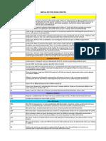 Tabella filtri.pdf