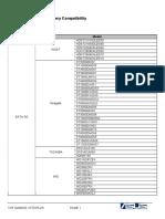 TUF_GAMING_X570-PLUS_Device_QVL_V2.pdf