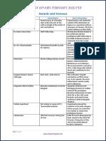 Current-Affairs-February-2020-PDF.pdf