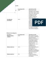 modalidad -metodos investigacion