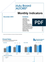 Dec 2010 Housing Monthly Indicators