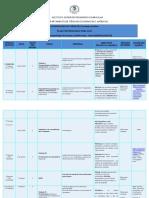 PlnPsicipatologia actualizado.doc