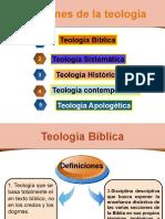 Presentación divisiones de la teología