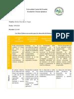 Roberth Bravo - Tarea 1 - Q1-002 .pdf