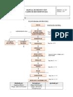 Diagrama de flujo procesos 2.docx
