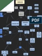 Mapa conceptual 1.1.pptx